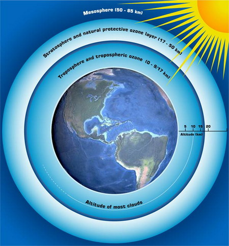 http://www.elrst.com/wp-content/uploads/2009/03/ozone-layer.jpg