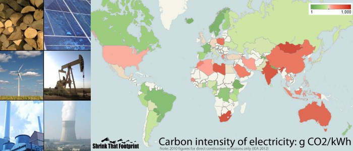 carbon intensity of electricity per country